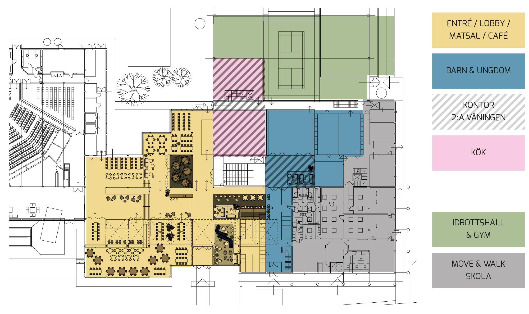 Ombyggnadsplaner för församlingens lokaler